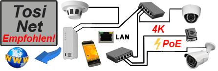 IP-Kamera-Shop-Auswahl