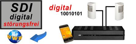 Bewegungsmelder-kamera-digital