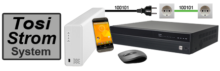 Powerline Kamera Aufzeichnung