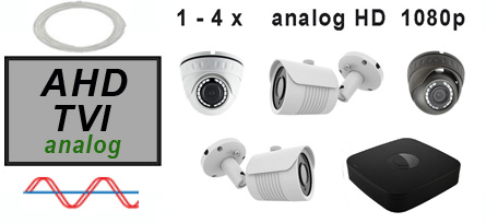 ueberwachungskamera-set